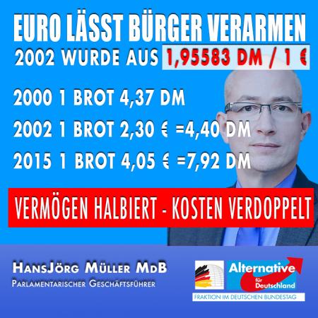 Hansjörg Müller: Euro lässt Bürger verarmen